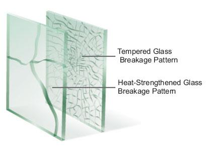 Heat-strengthened-glass-vs-tempered-glass-china